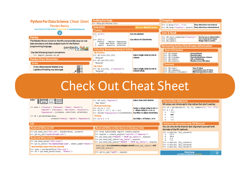 Pandas Cheat Sheet for Data Science in Python (article