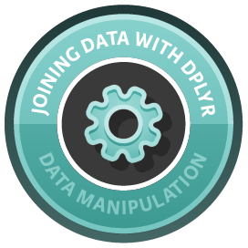 New Course: Joining Data in R with dplyr