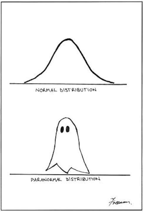 Probability Distributions in Python