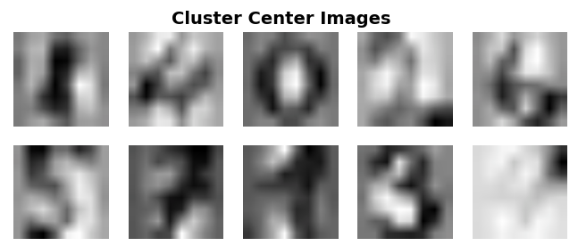 KMeans cluster visualization with scikit-learn
