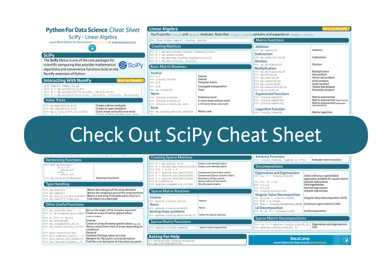 SciPy Cheat Sheet: Linear Algebra in Python (article