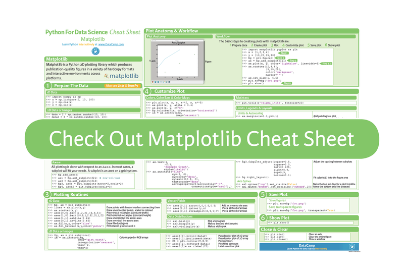 Python Matplotlib cheat sheet