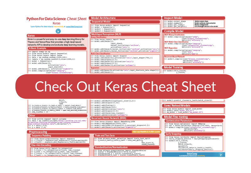 keras cheat sheet