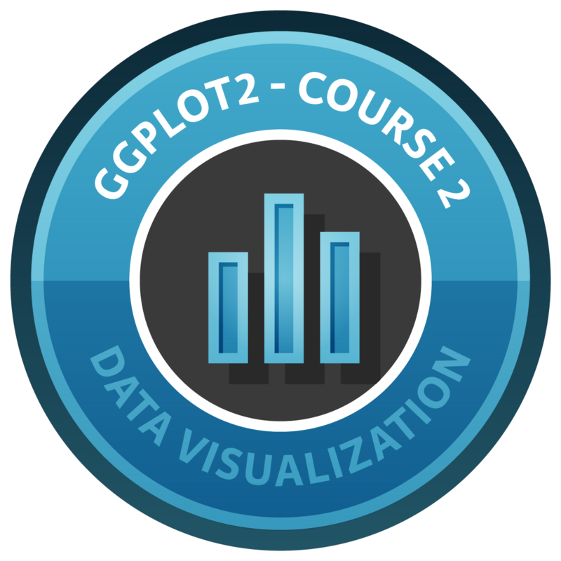 New Course: R Data Visualization with ggplot2 – Part 2