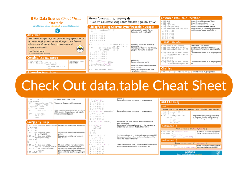 The r package cheat sheet article for Ptable and r
