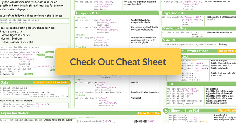 Seaborn Python cheat sheet